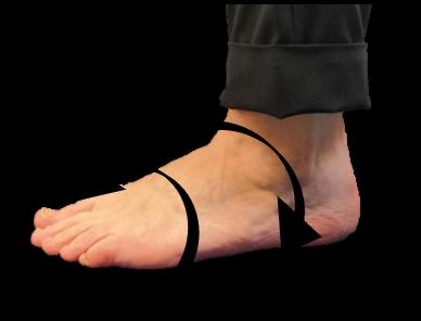 Jalkaterän etu- ja takaosan välinen kierteinen liike